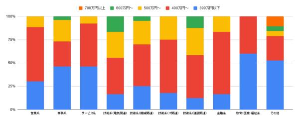 静岡chart (3).png